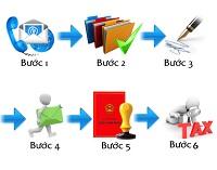 Dịch vụ đăng ký thành lập công ty, thành lập doanh nghiệp trọn gói giá rẻ HCM