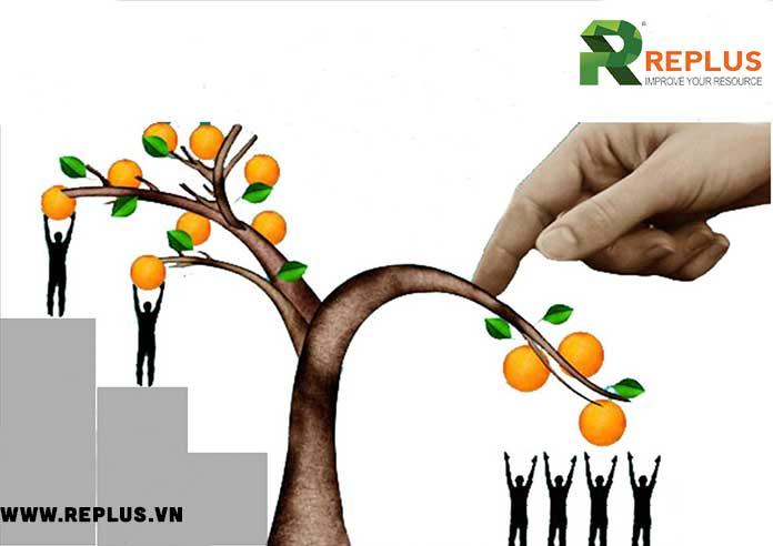 lợi-ích-từ-doanh-nghiệp-xã-hội