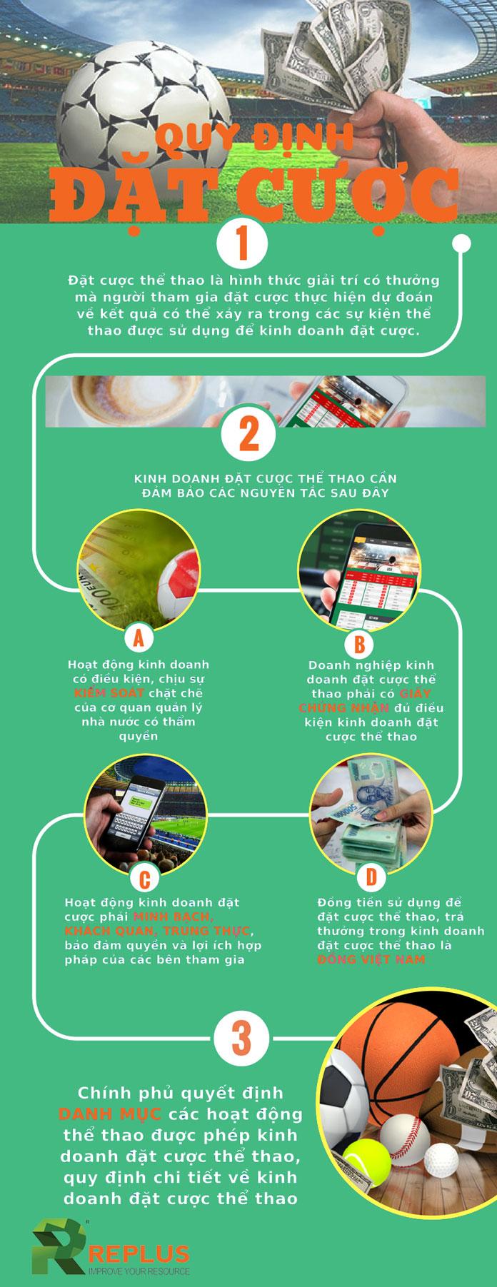 infographic-Quy định trả thưởng đặt cược thể thao ở Việt Nam