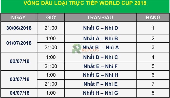 lịch thi đấu vòng loại trực tiếp tứ kết world cup 2018