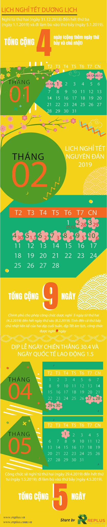infographic lich nghi cac ngay le tet trong nam 2019